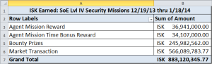SoE Missions 2nd Month