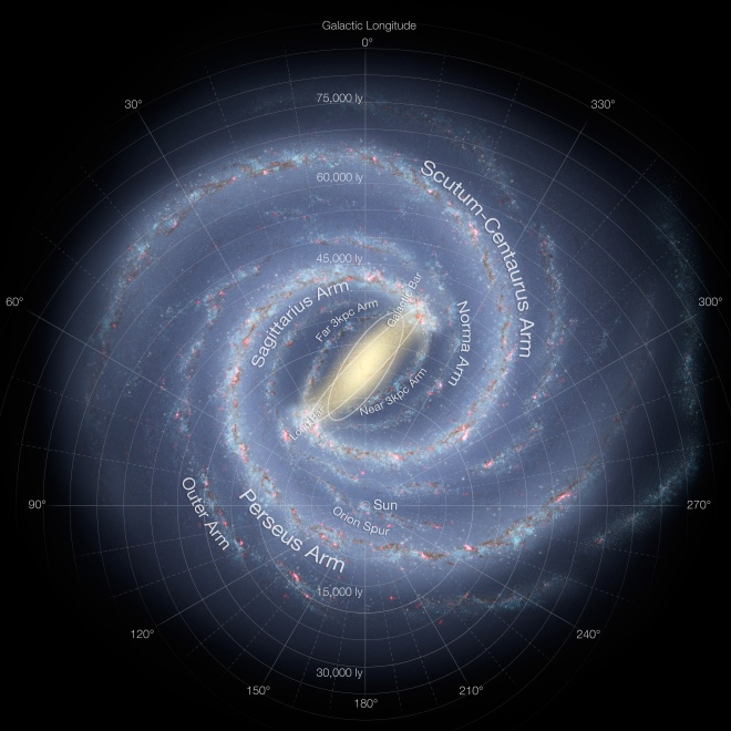 Milky Way Galaxy - annotated