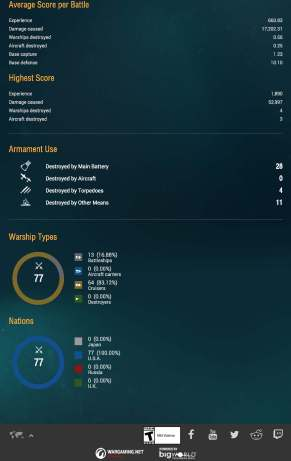 Mabrick's player profile _ World of Warships_19JUL15_Page_2