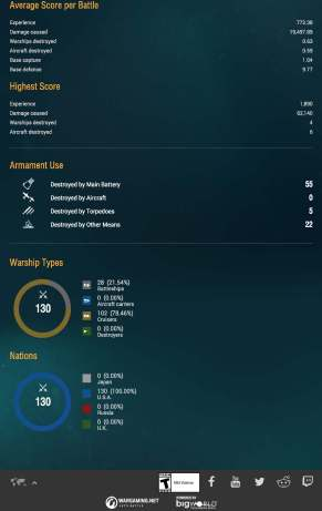 Mabrick's player profile _ World of Warships_24JUL15_Page_2