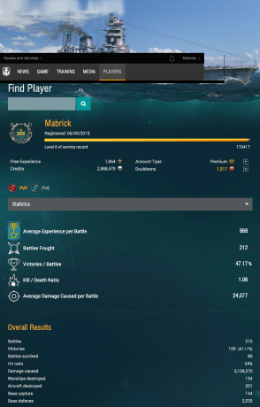 Mabrick's player profile _ World of Warships_7AUG15_Page_1