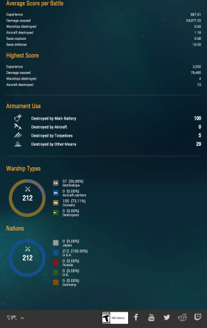 Mabrick's player profile _ World of Warships_7AUG15_Page_2
