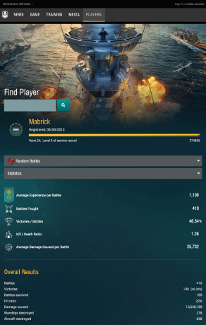 Mabrick's player profile _ World of Warships_Random Battles_18SEP15_Page_1