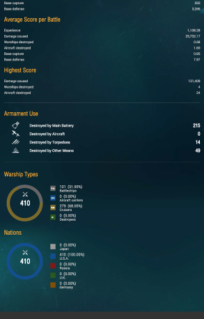 Mabrick's player profile _ World of Warships_Random Battles_18SEP15_Page_2